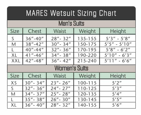 Wetsuit Size Charts For All Known Brands - 360Guide