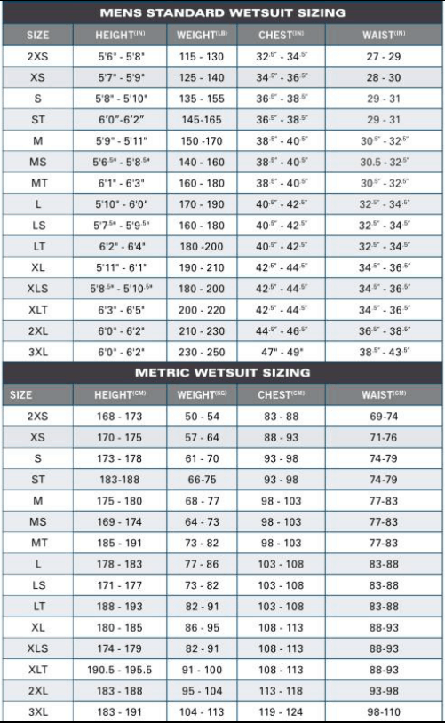 how to choose wet suit size