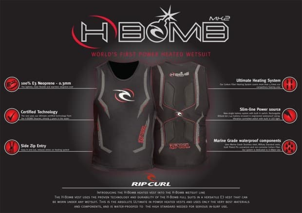 H-Bomb vest presentation