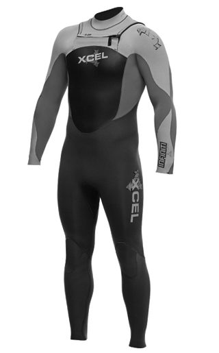 bd8e23b859736 4 3 Wetsuit and 6 Tips For Choosing The Right One - 360Guide