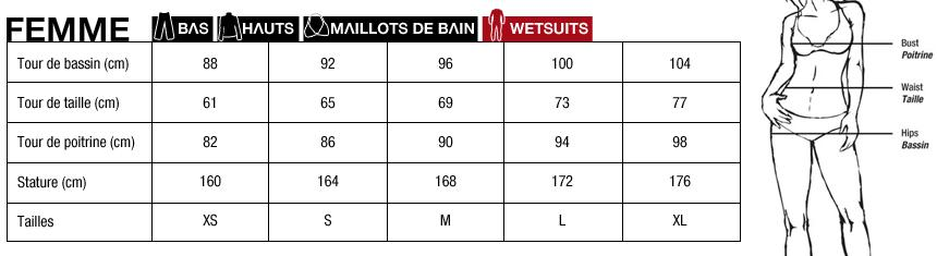Wetsuit Size Charts For All Known Brands 360guide